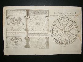 Astronomy: Figures of the World by Ptolome, Copernicus, Des Cartes & Tricho Braha 1711 Copper Plate.